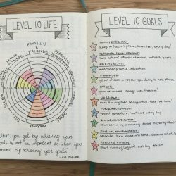 <b>Level 10 Life by Kara Benz at Boho Berry</b></br>This is Kara's artistic depiction of Hal Elrod's Level 10 conception. I integrated this into my journal, and I love checking in every few months.